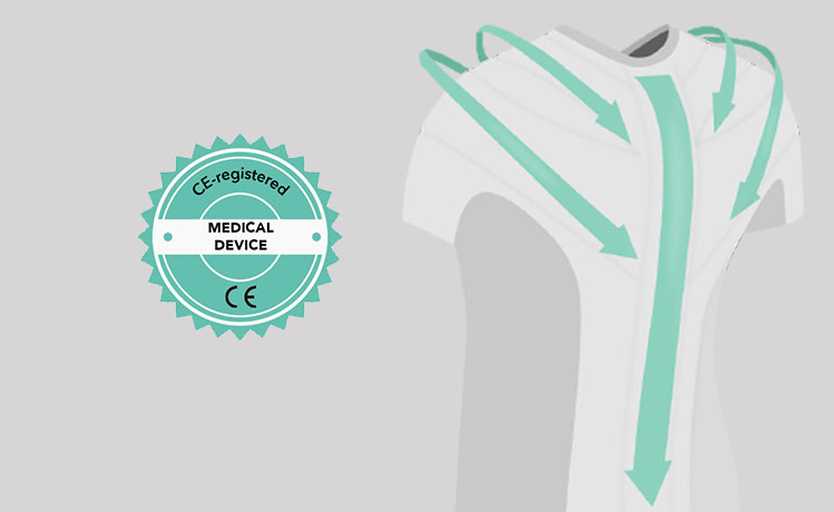 Anodyne posture clothing CE registered as a medical device